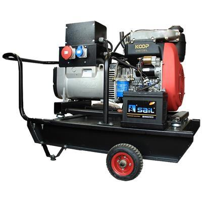 موتور برق کوپ مدل kdf 16000lxe 3